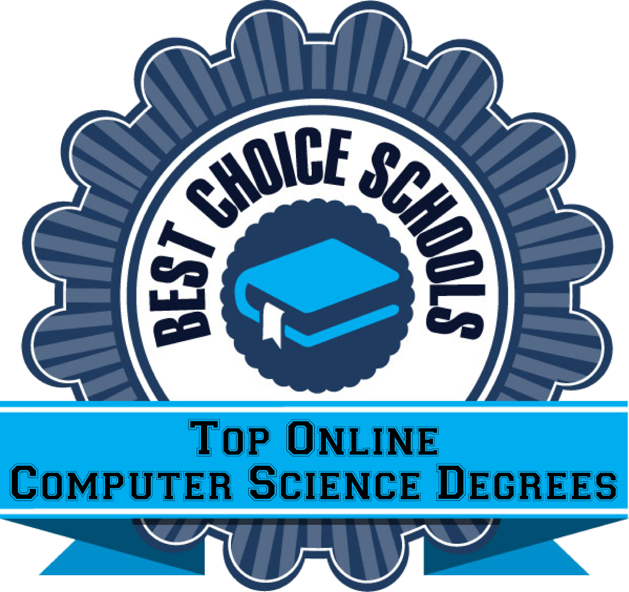 High School classes to take for computer science degree?